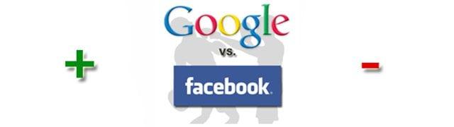 Oglaševanje na Google Adwords ali na Facebooku