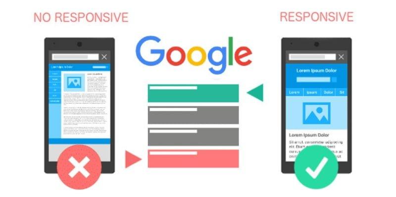Spletna stran prilagojena mobilni napravam